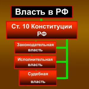 Органы власти Горячегорска